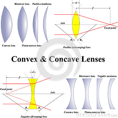 applications of concave and convex mirrors