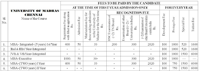 madras university distance education application form 2018