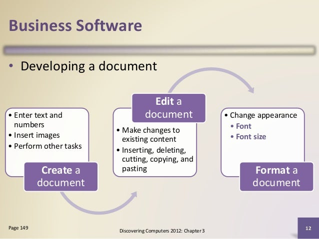software applications in creating web pages