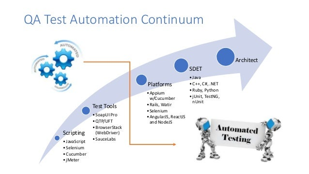 open source automation tools for windows application