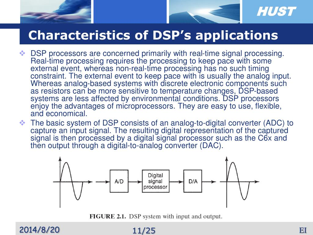 applications of fft in dsp