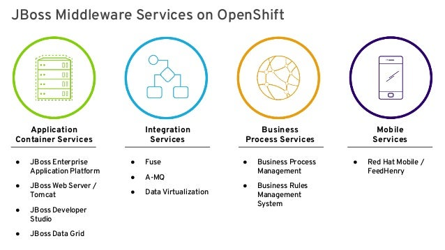 red hat jboss enterprise application platform 16 core premium