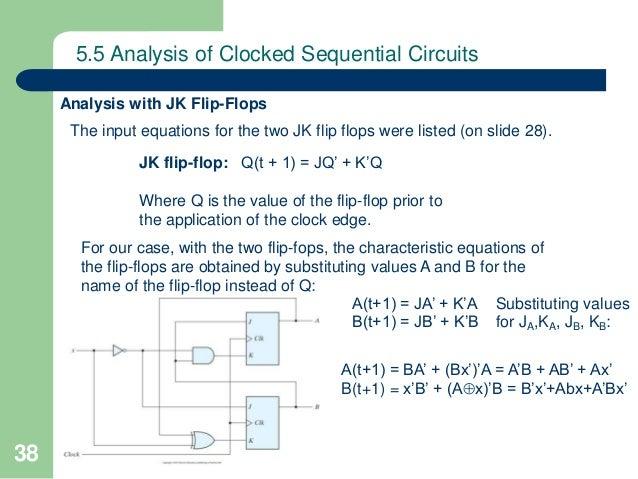 application of jk flip flop