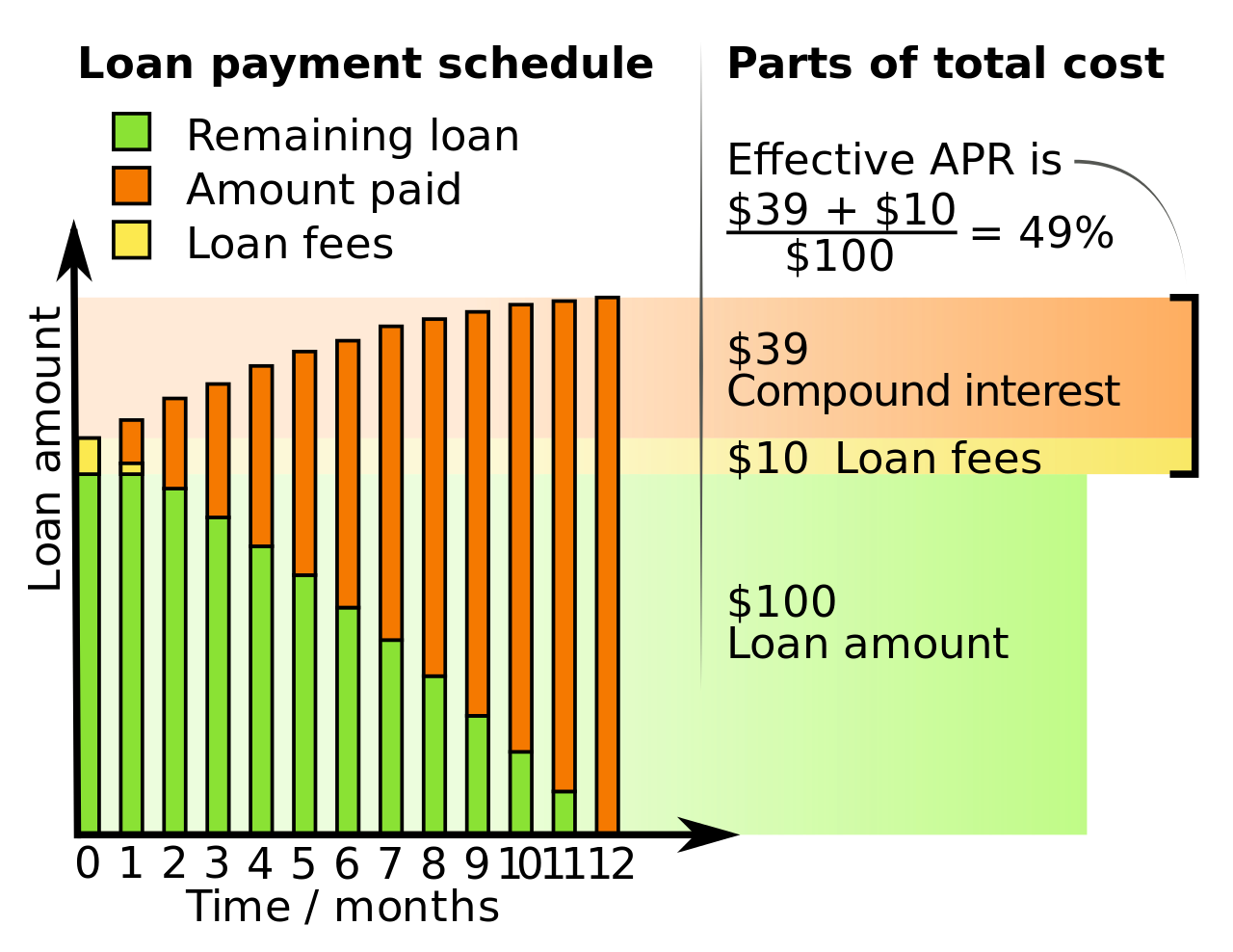 what does annual income mean on a credit card application