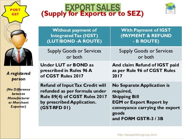 application for refund of excise duty