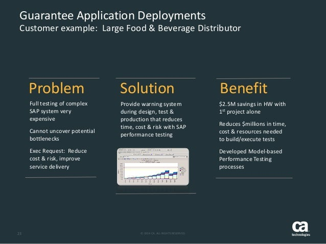 application sizing in capacity management
