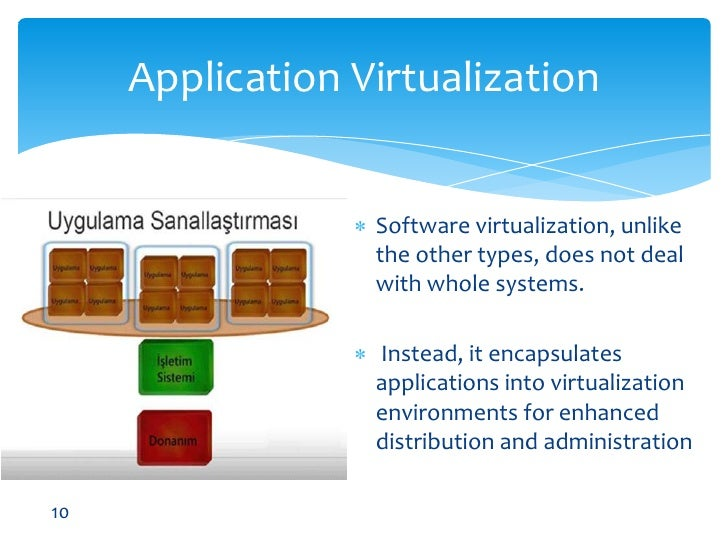 how does application virtualization work