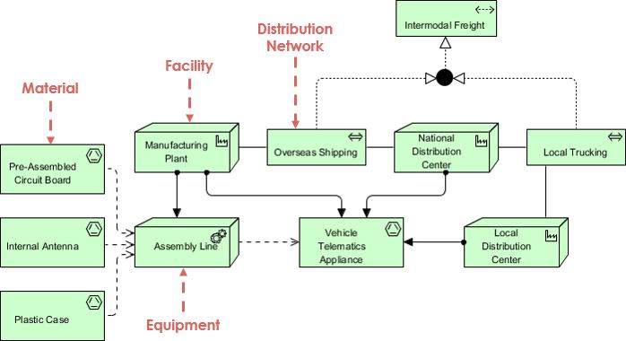 alg application layer gateway service