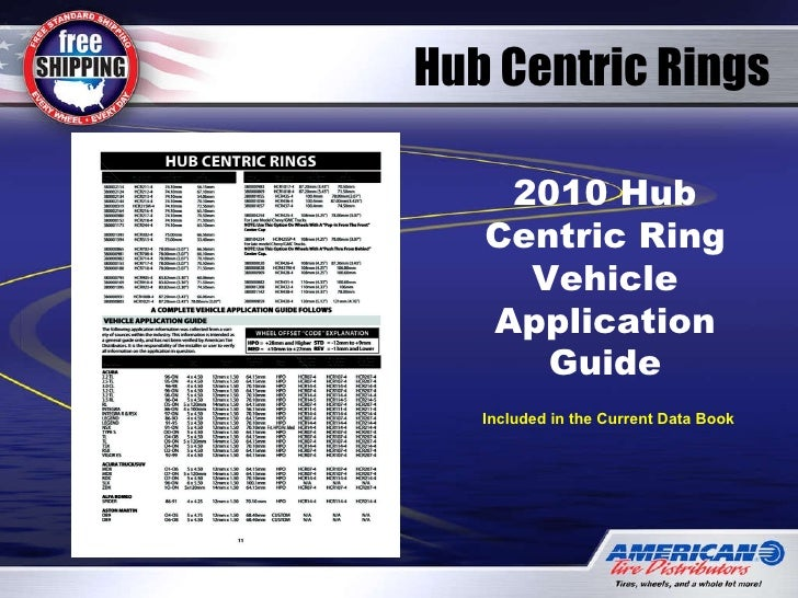 hub centric ring application guide