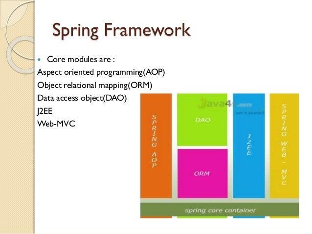 web application using spring mvc framework