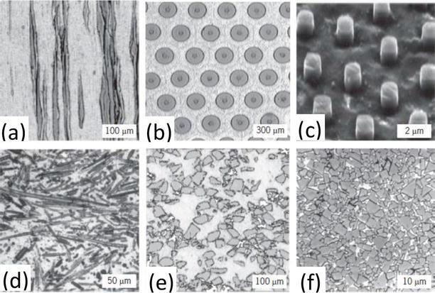 aluminium metal matrix composites applications