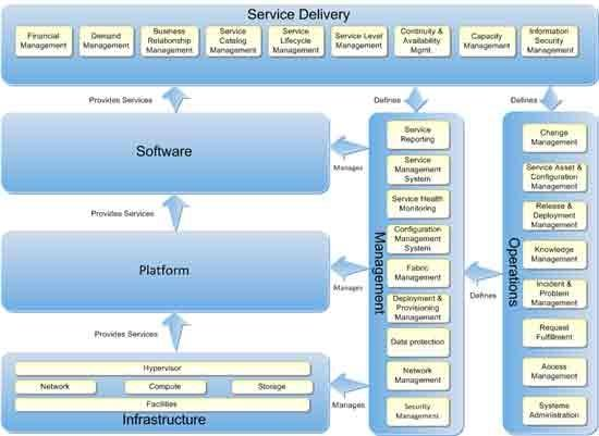mobile cloud computing architectures algorithms and applications