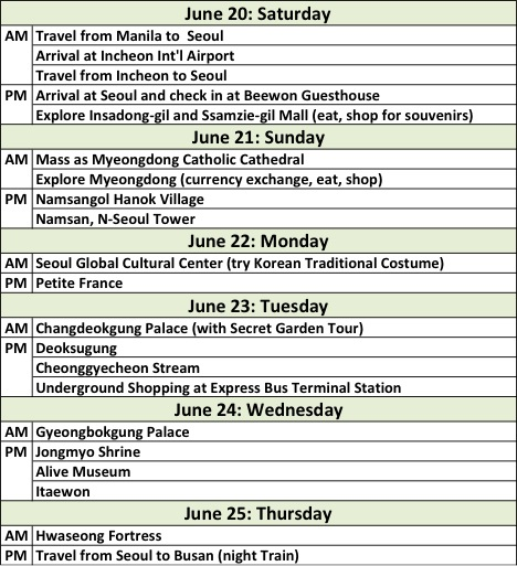 travel itinerary for visa application
