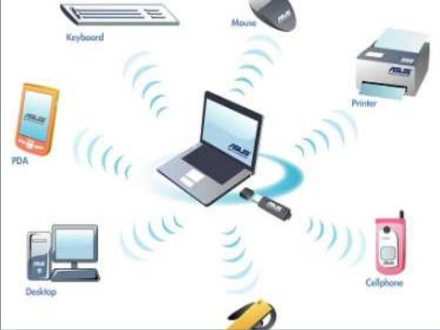 types of application software used in communications